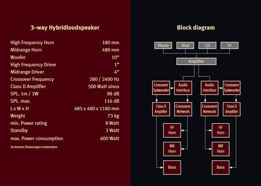 DIVA GRANDEZZA BLOCK DIAGRAMM hifistudioeverest